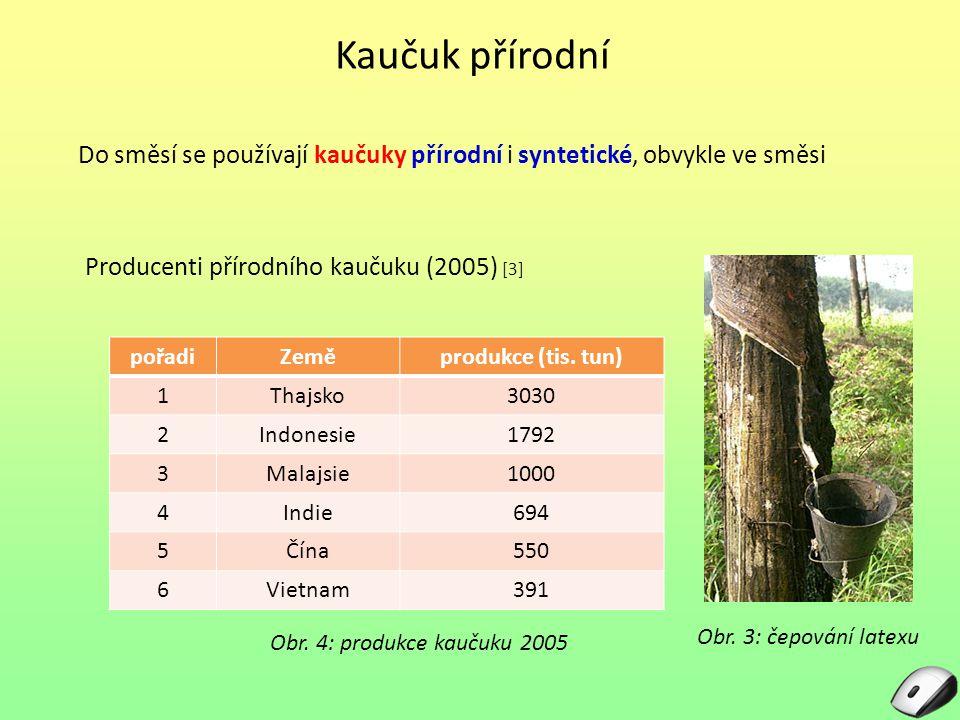Kaučuk přírodní Do směsí se používají kaučuky přírodní i syntetické, obvykle ve směsi. Producenti přírodního kaučuku (2005) [3]